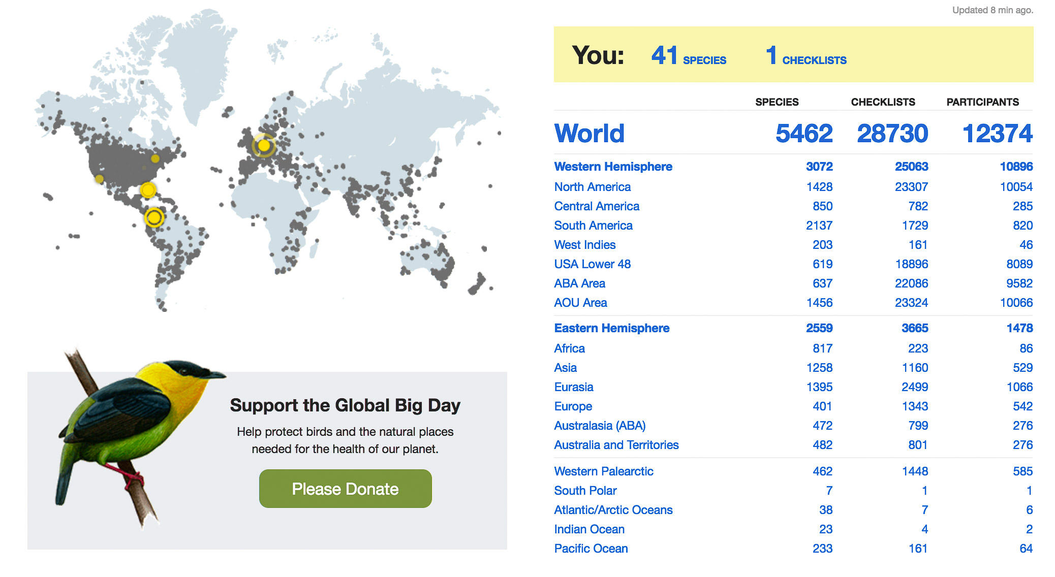 Thousands of birders submitted bird sighting data to eBird during its Global Big Day in May.