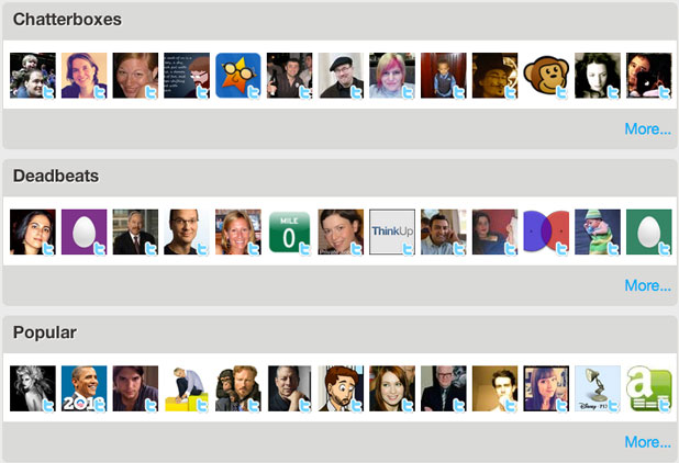 Among ThinkUp's analytical tools is an analysis of the types of people you follow on Twitter. Another page analyzes the people who follow you.