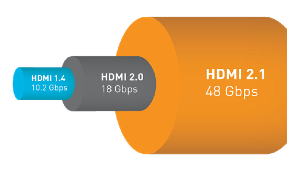 """HDMI 2.1 """"48G"""" cables will transfer data at up to 48 gigabits per second for high resolution, fast frame rates and better color and richer tones."""