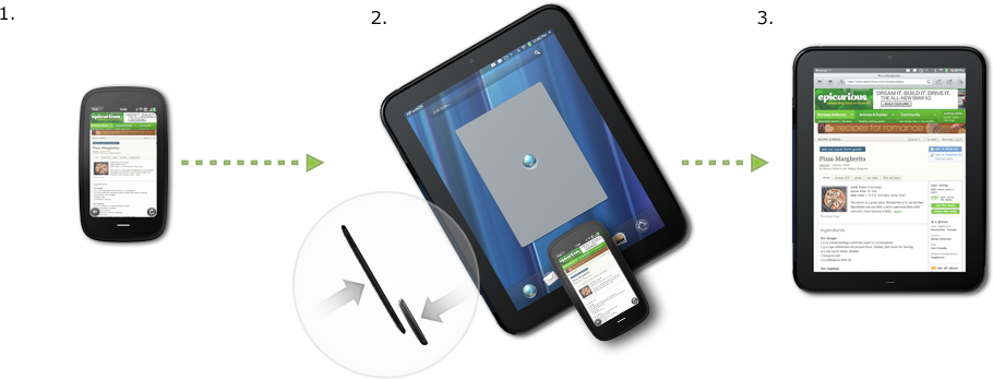 HP's new connectivity feature lets tablet users answer calls, see phone notifications, and share browser history between devices.