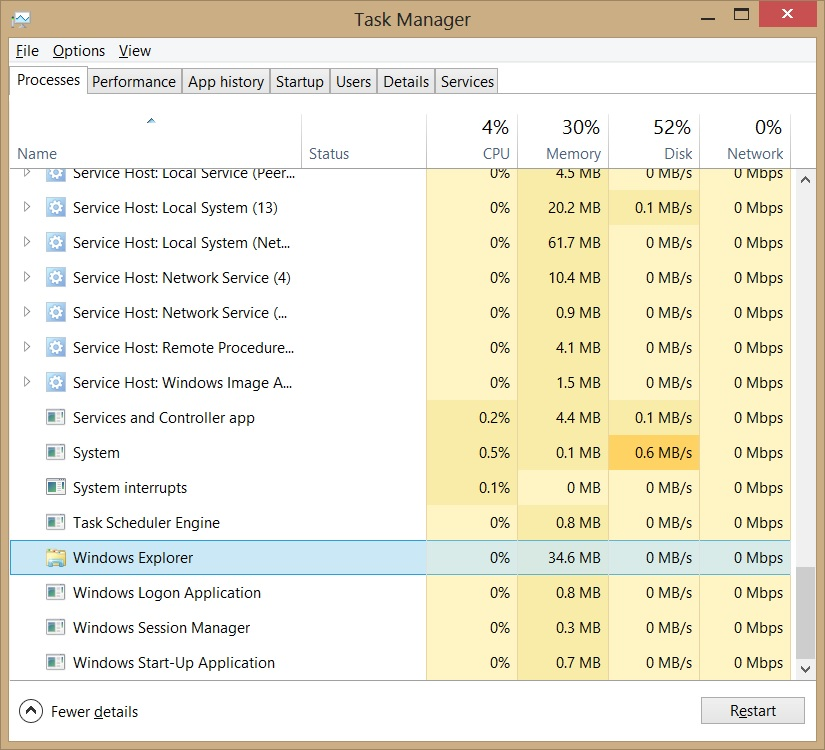 Windows 8 Task Manager processes listing