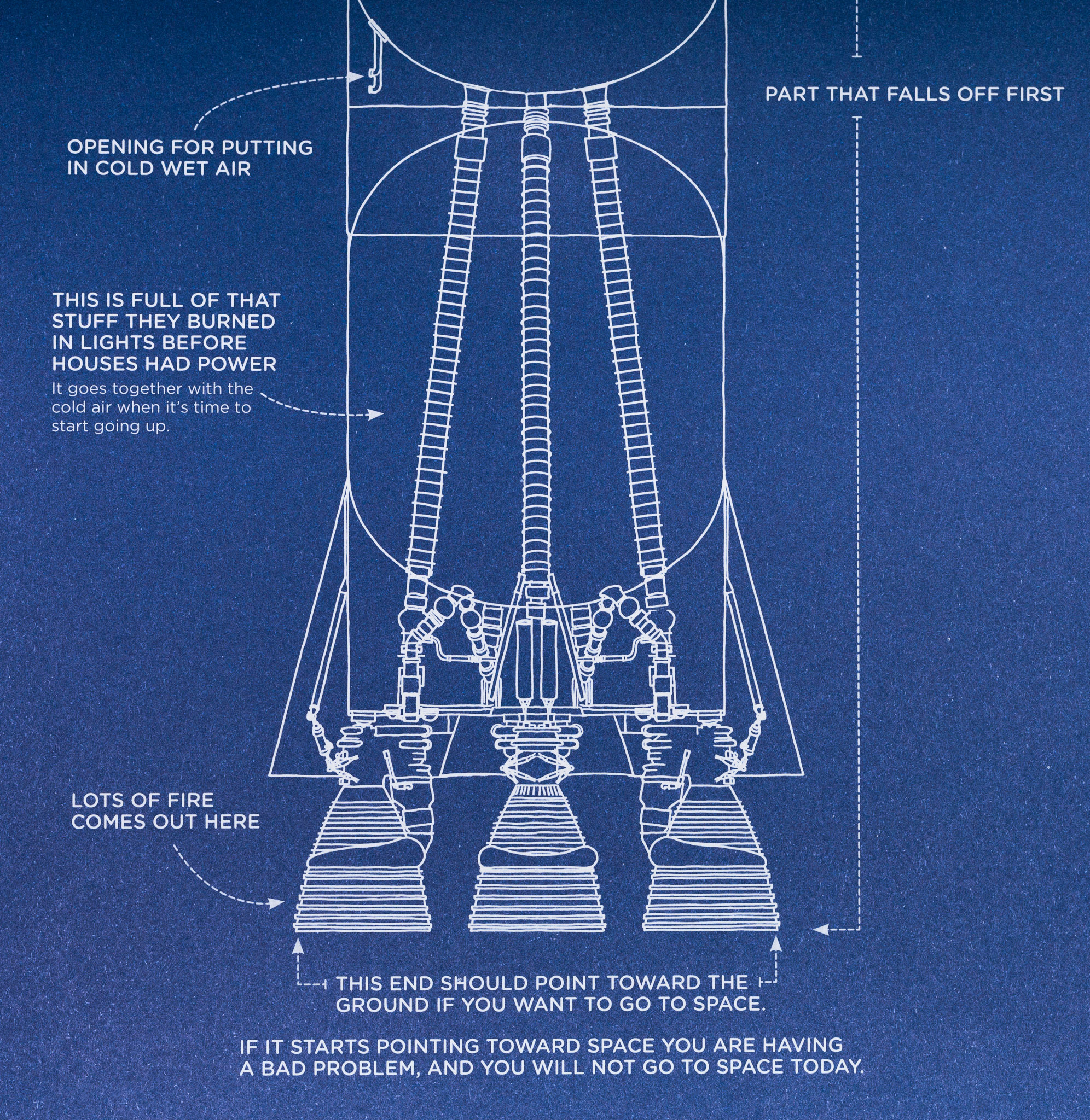 """""""Thing Explainer"""" grew into a book from an XKCD comic that used a highly limited vocabulary to describe a Saturn V rocket. The Up Goer Five makes an appearance in the book, too."""