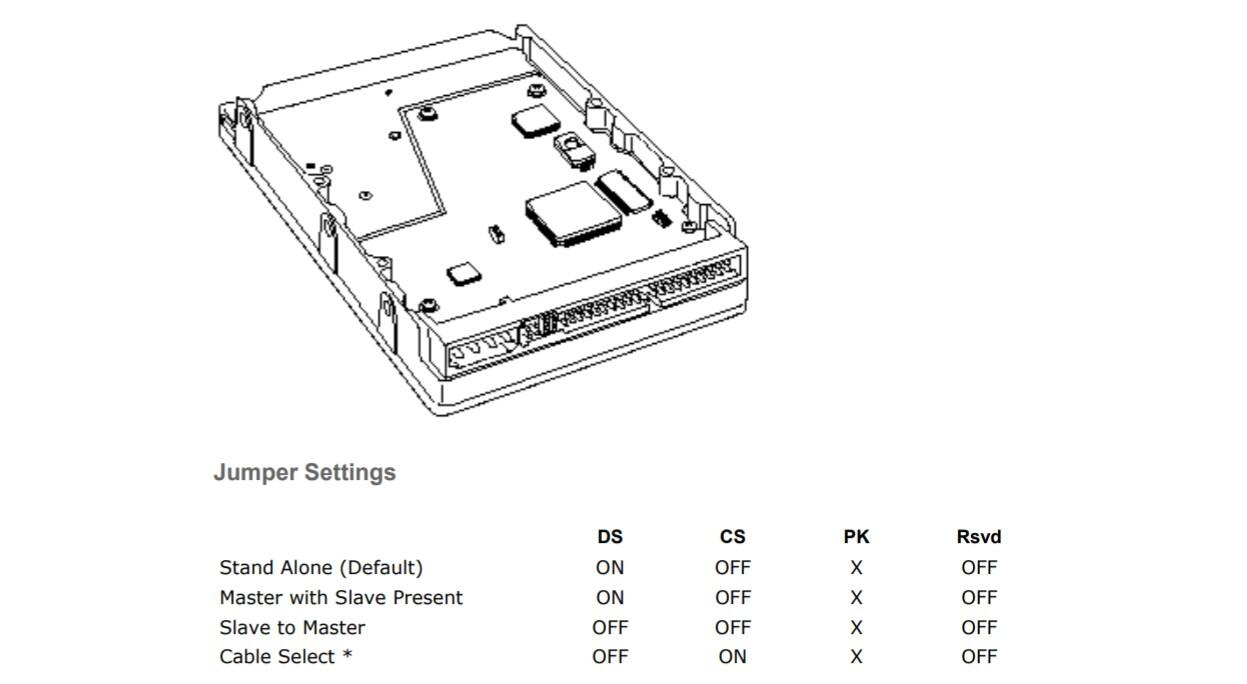 Hard drives have used master/slave settings to determine which has priority.