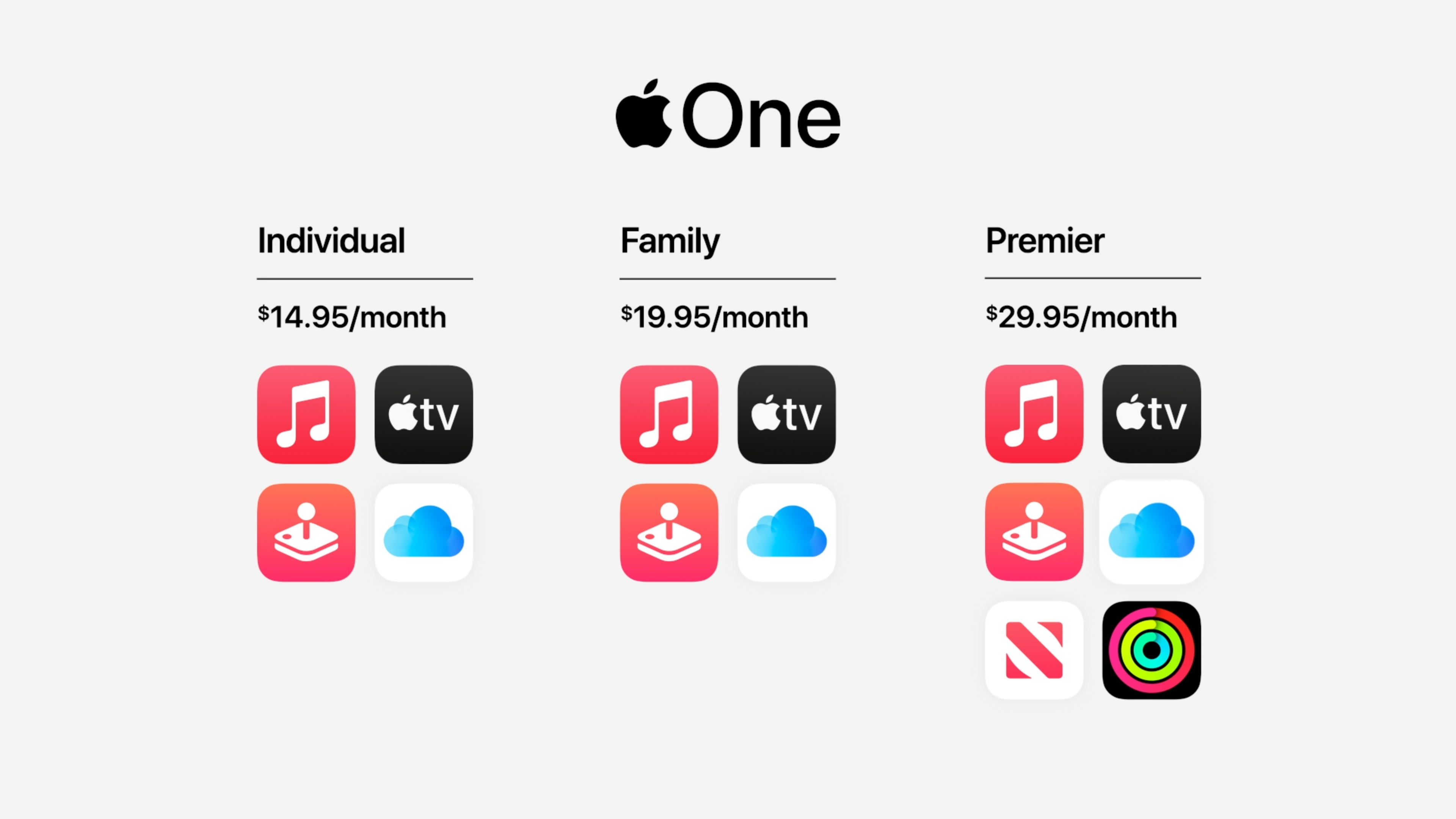 173-apple-event-9-15-2020-apple-one.png