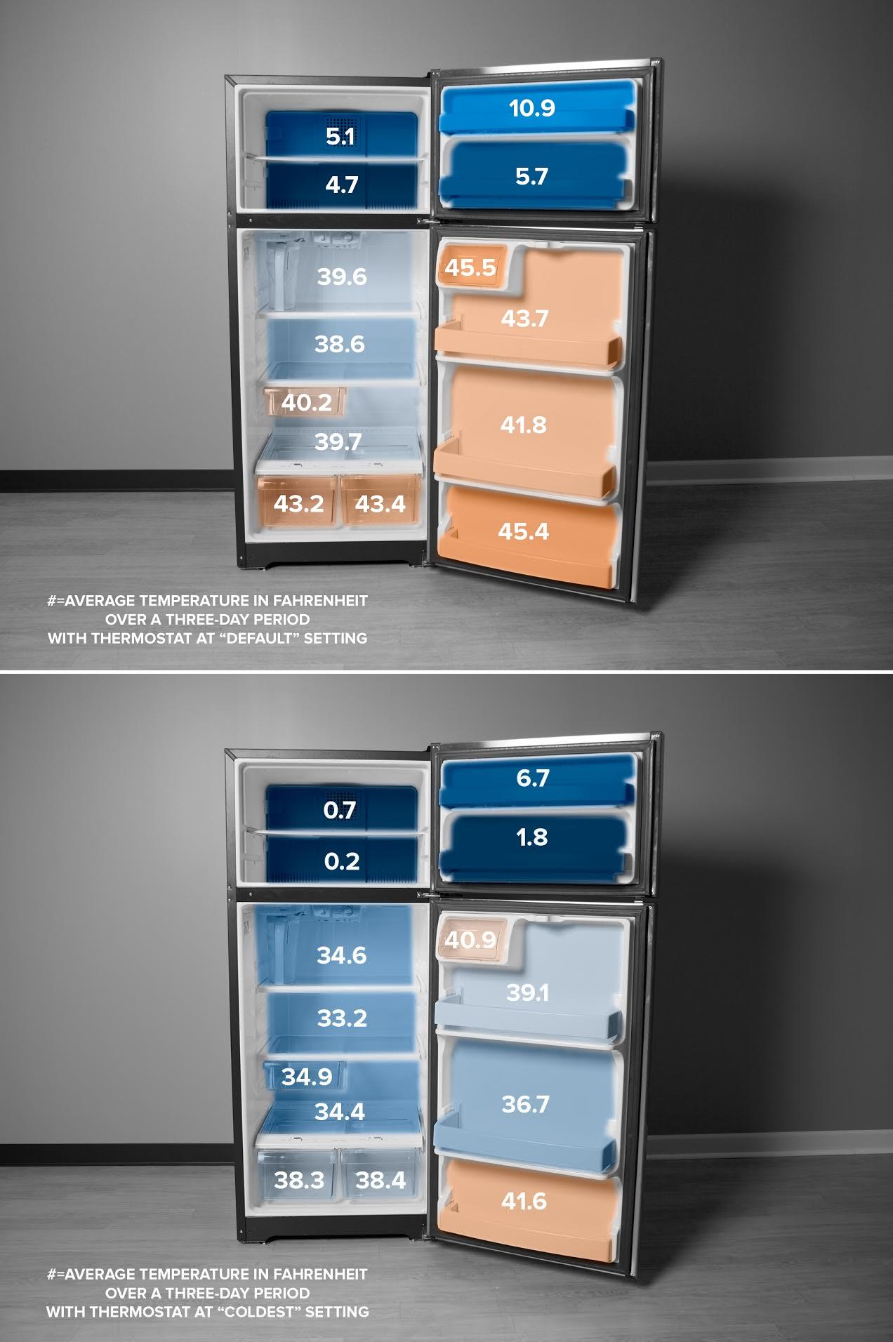 ge-gas18psjss-autofill-pitcher-to-freezer-heat-maps.jpg