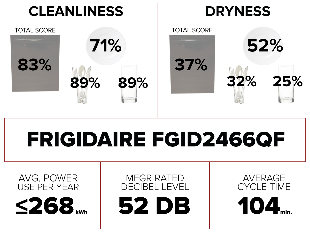 frigidaire-fgid2466qf-dishwasher-graphic.jpg