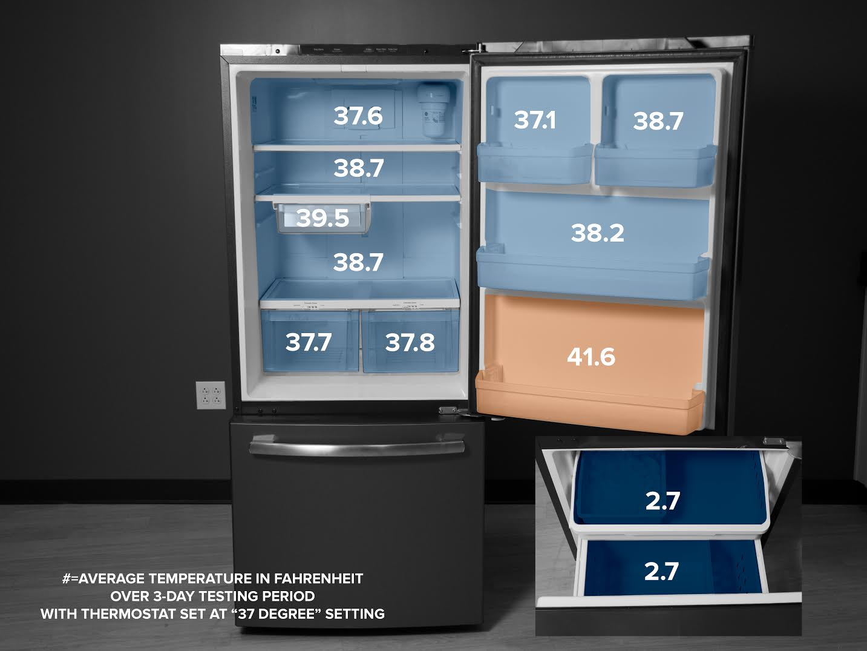 ge-slate-bottom-freezer-default-heat-map.jpg
