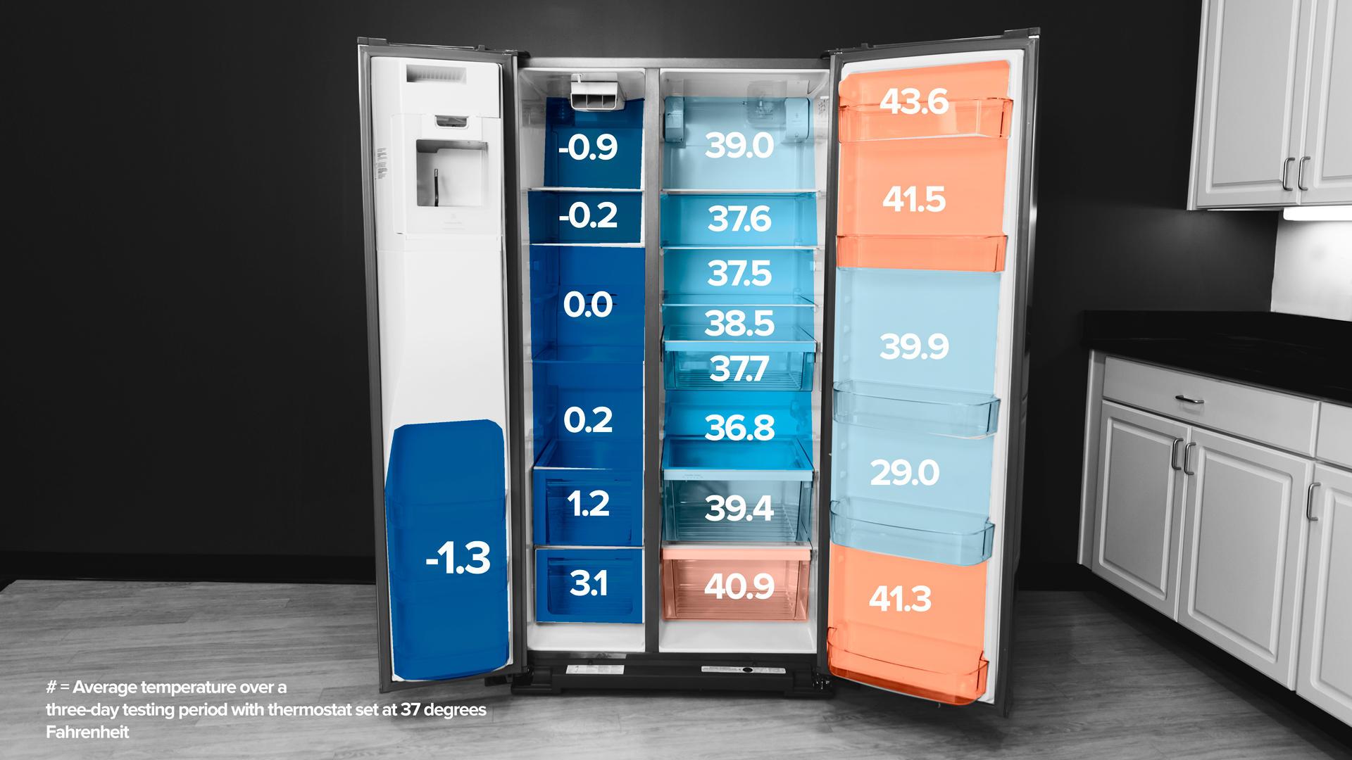 whirlpool-gold-fridge-37-degree-heatmap