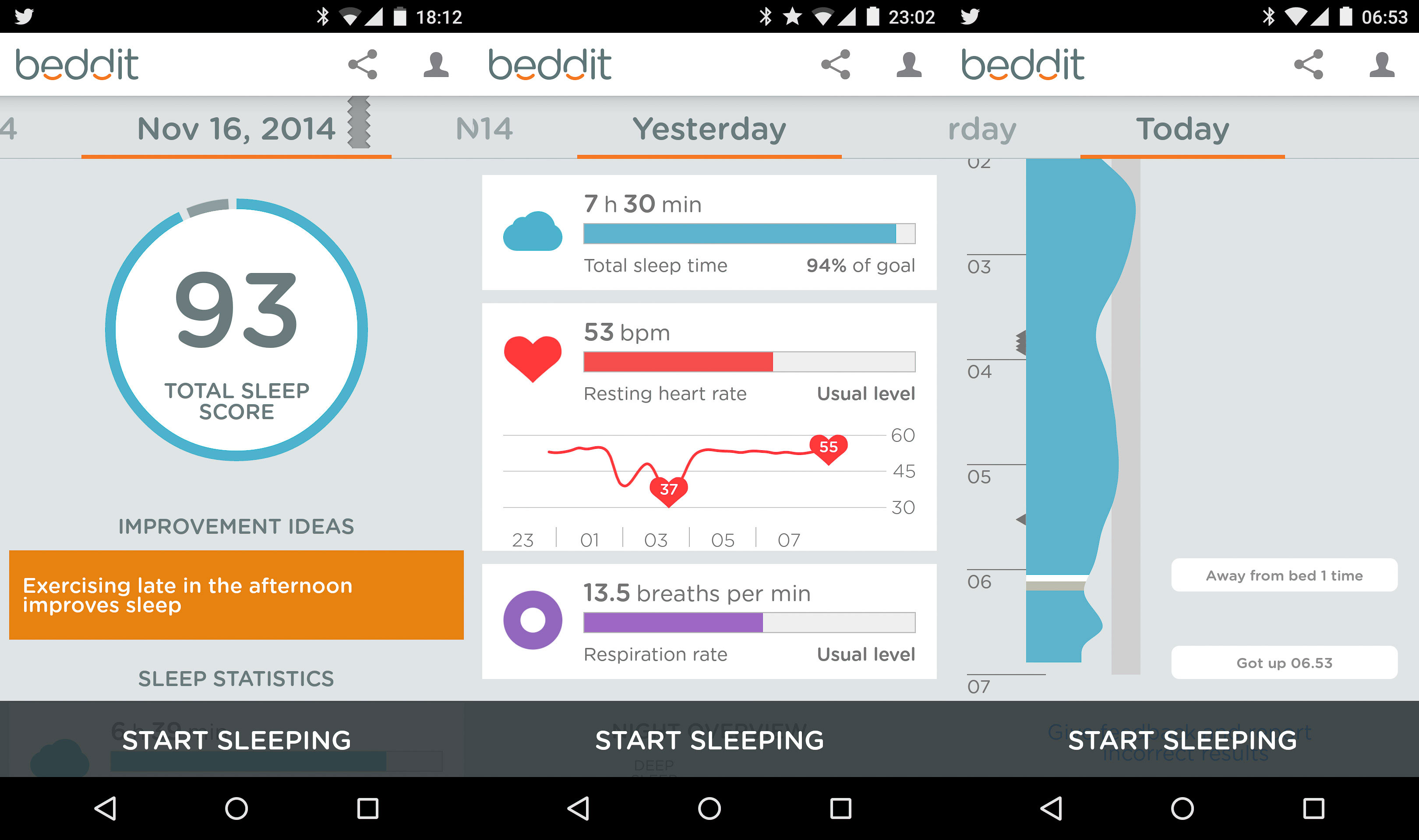 Beddit's iOS or Android app gives an easy-to-grasp view of your sleep quality.