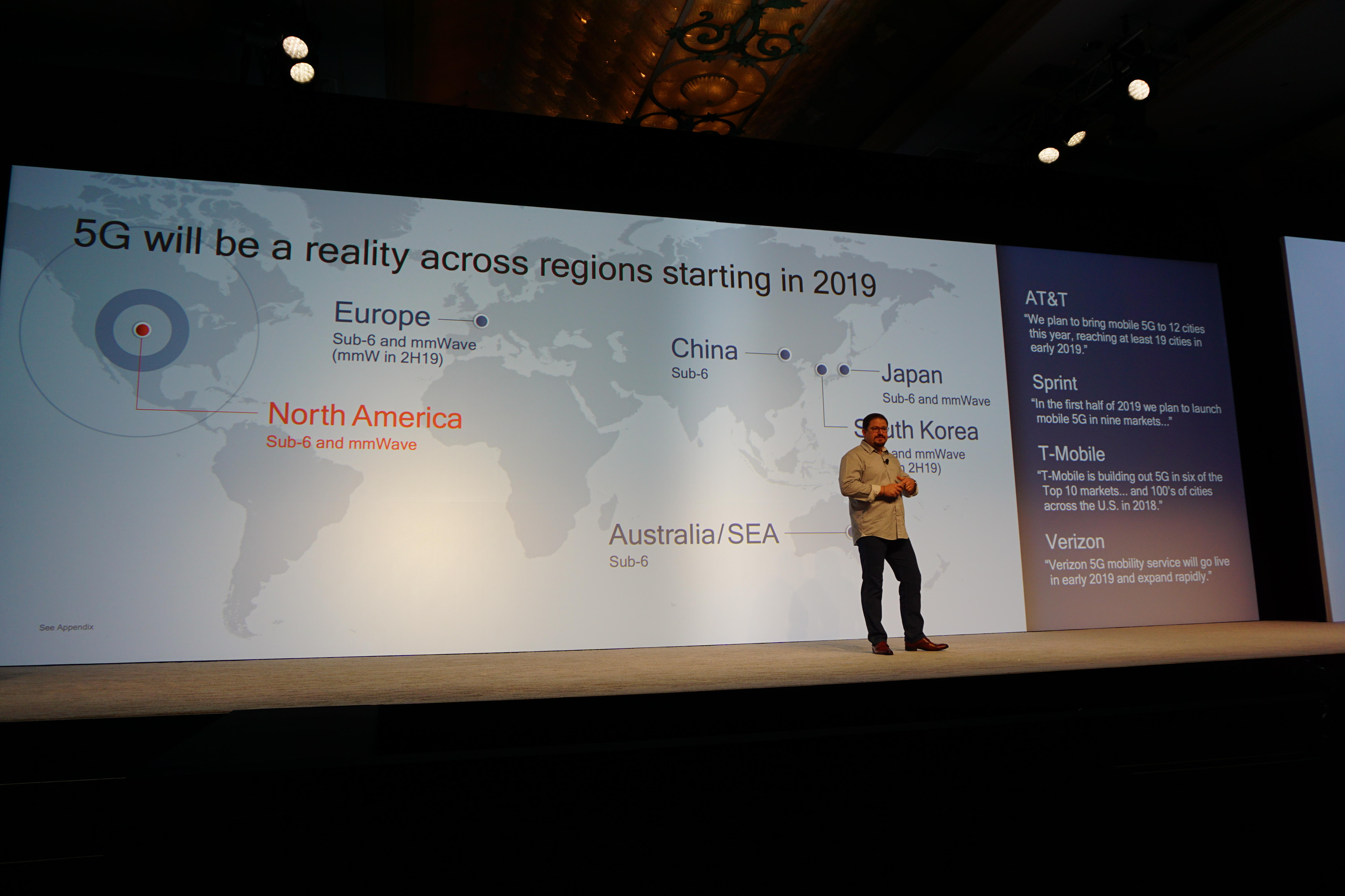 qualcomm-5g-snapdragon-rollout