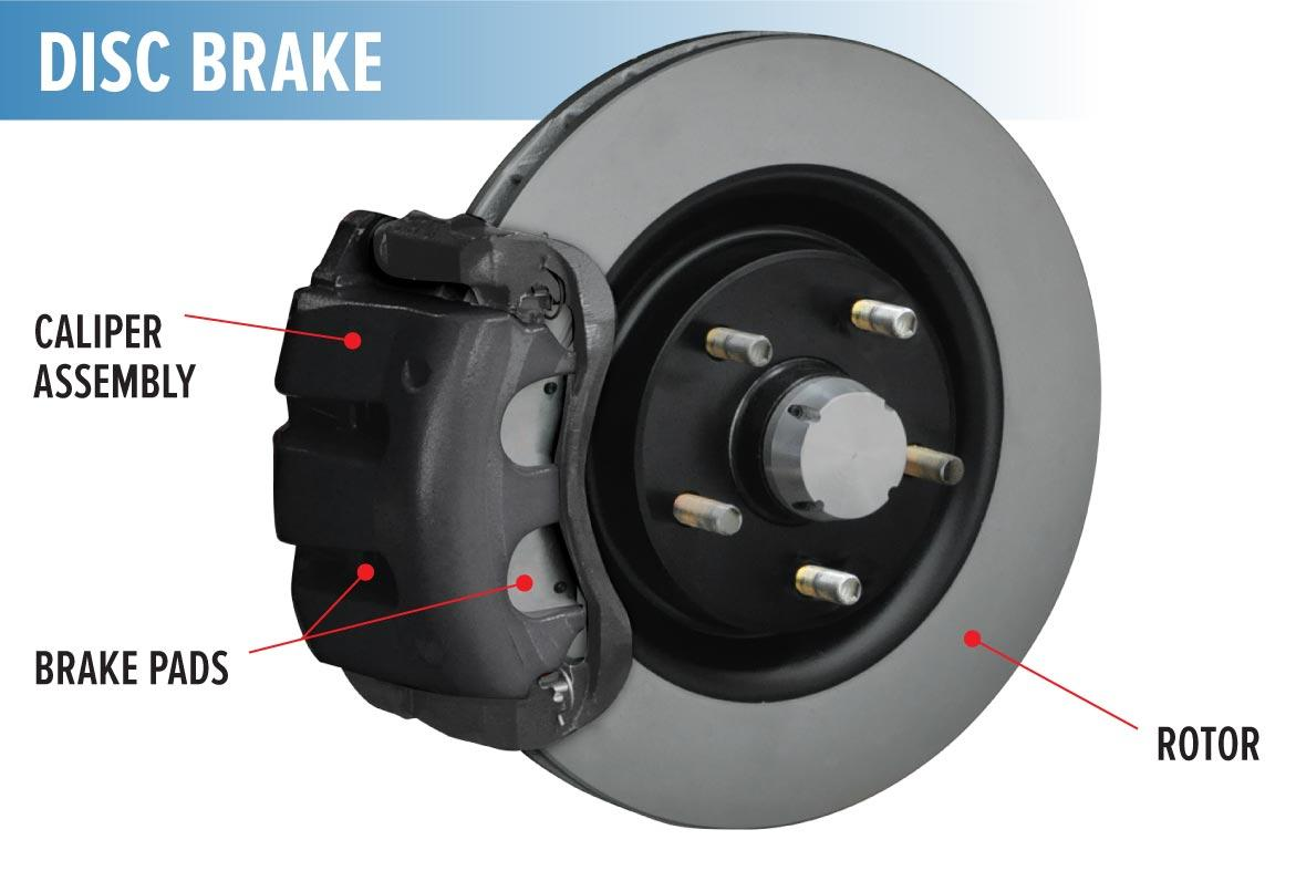 disc-brake-overview