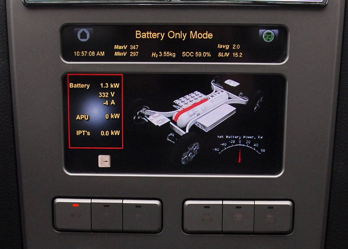 Ford HySeries Drive Edge stack display