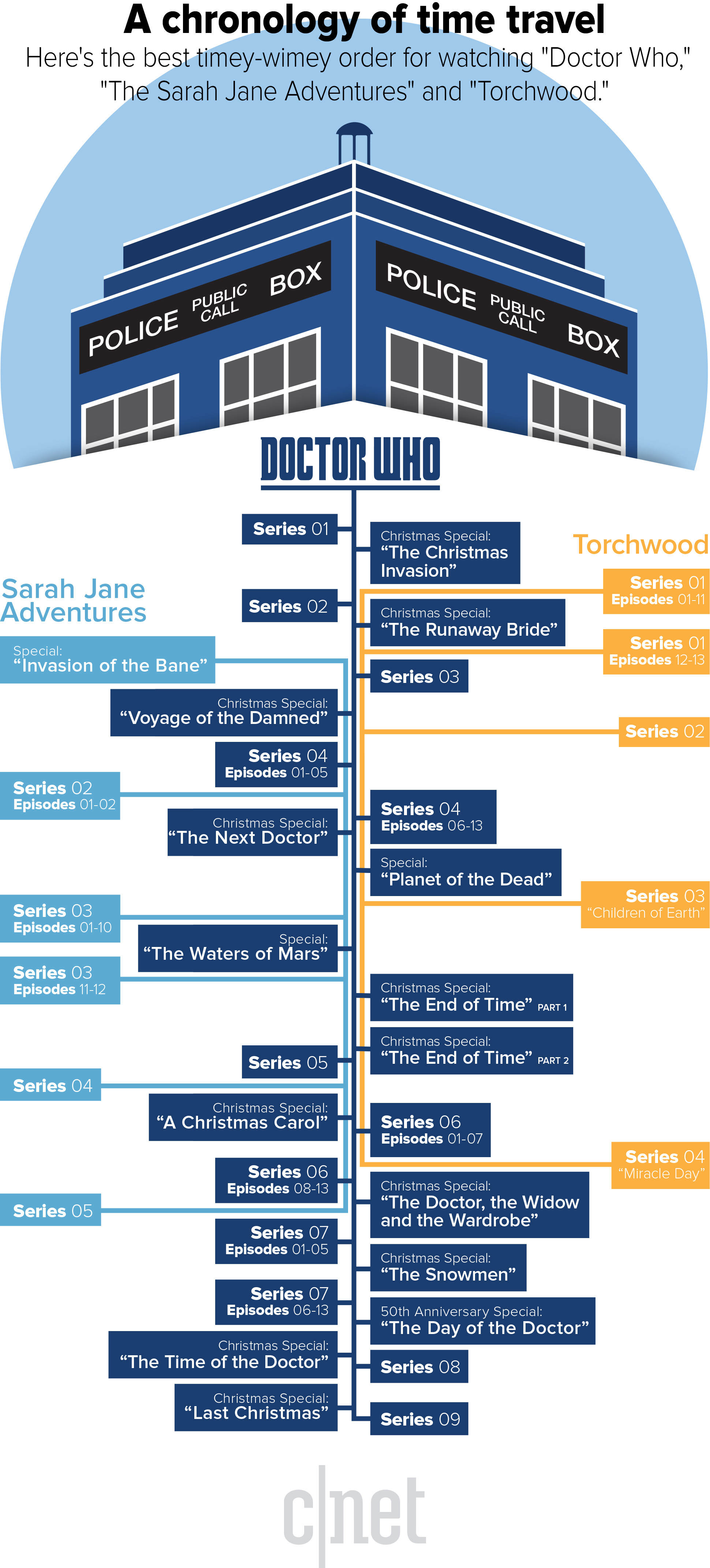 how-to-watch-doctor-who-2015.jpg