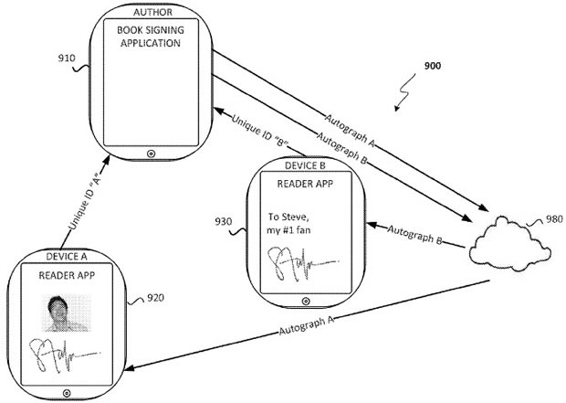 Apple shows how an author would autograph your e-book wirelessly.