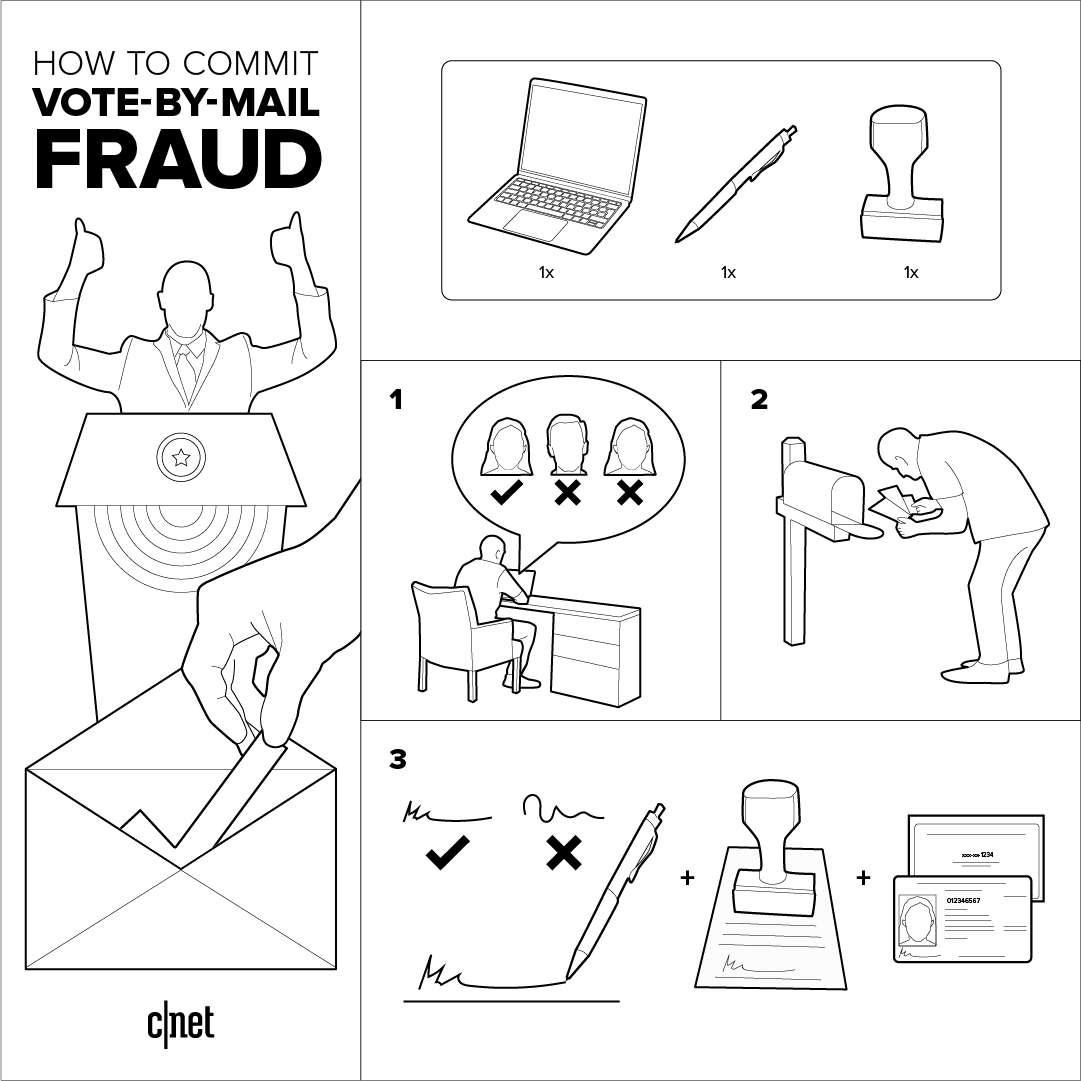 cnet-vote-mail-fraud-story-inline-graphic-v1-option-1.png