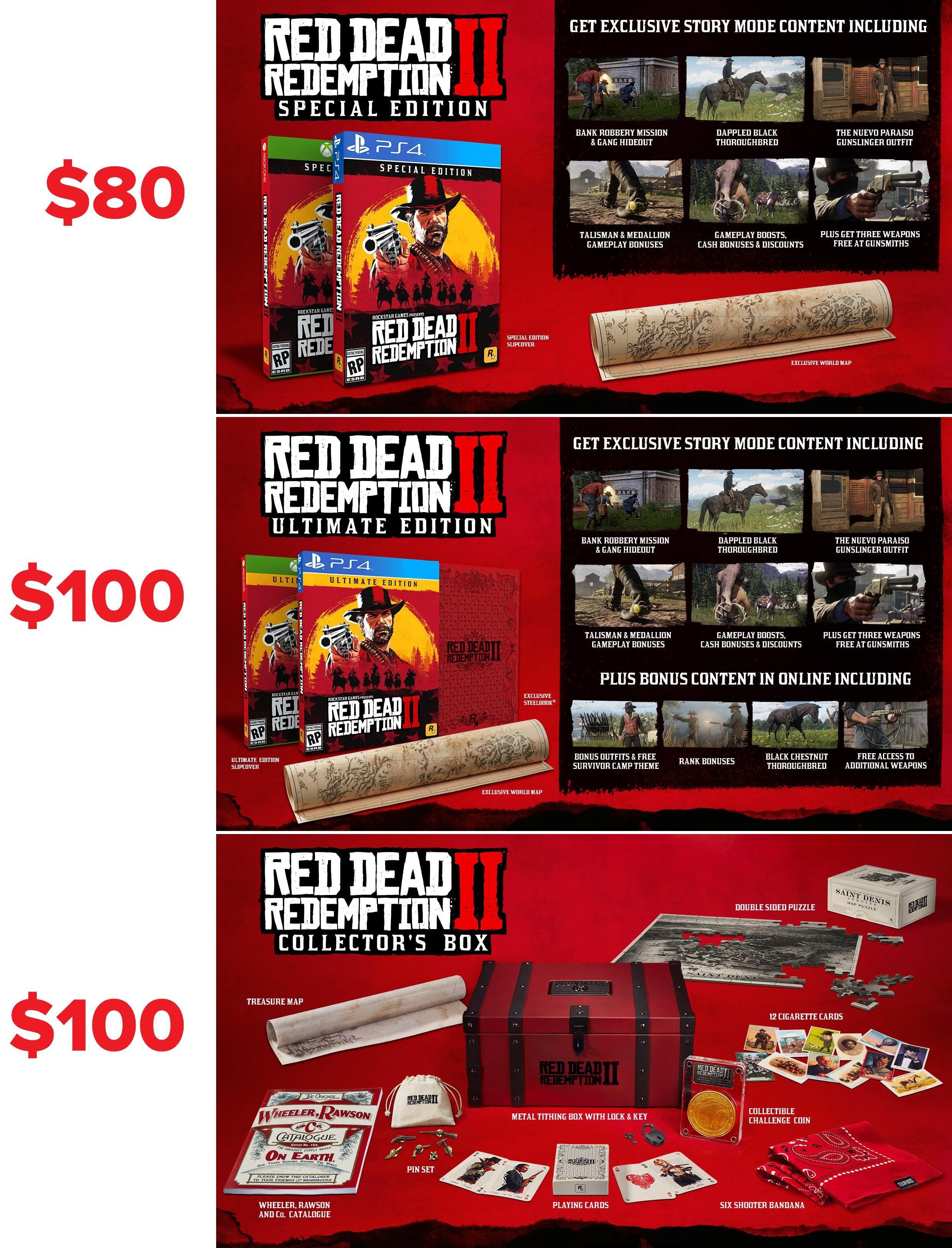 red-dead-redemption-2-editions