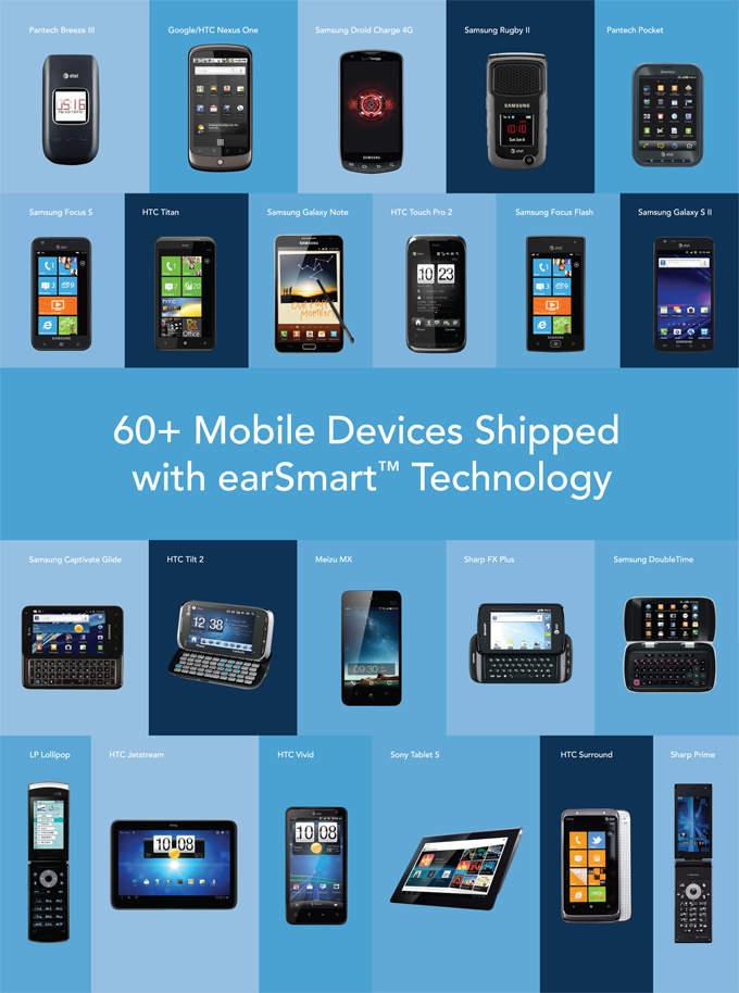 Audience's noise-reduction technology is in several phones, including many from Samsung.