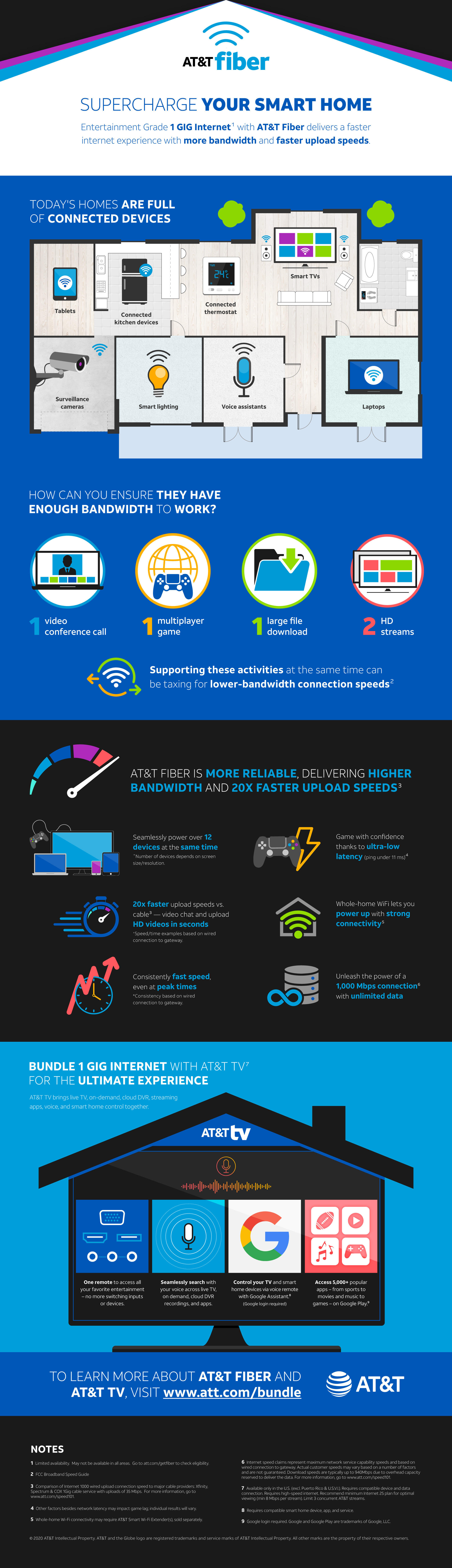 at-t-infographic-smarthome-experience-r10