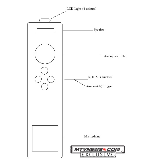 A mock-up of a motion controller Microsoft had reportedly been developing.
