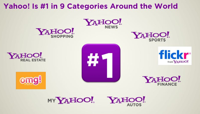 Yahoo's number one in some Web categories.