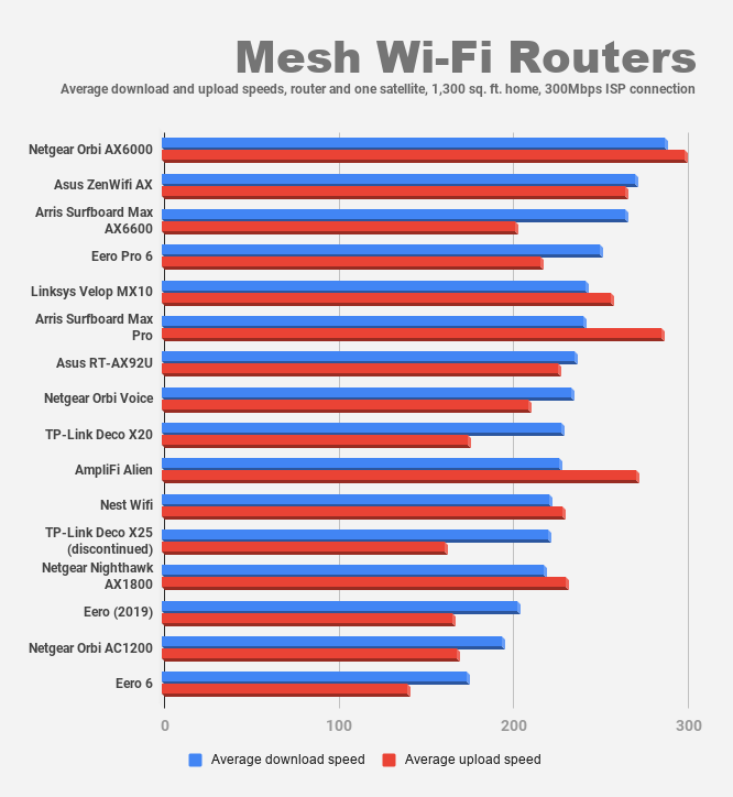 mesh-wi-fi-routers-5.png