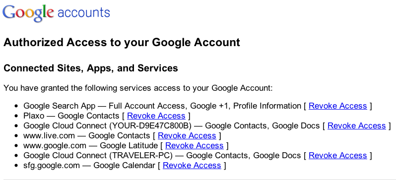 Sites authorized to access your Google account