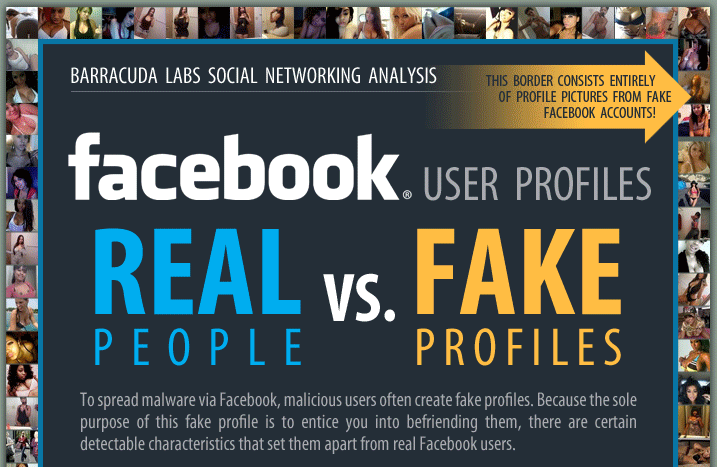 A lot of active Facebook accounts are fake, created to spread spam or for malicious purposes.