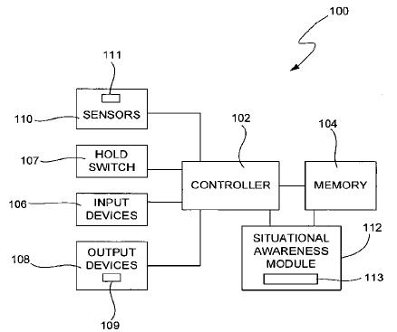 The patent shows how a situationally-aware device would work.