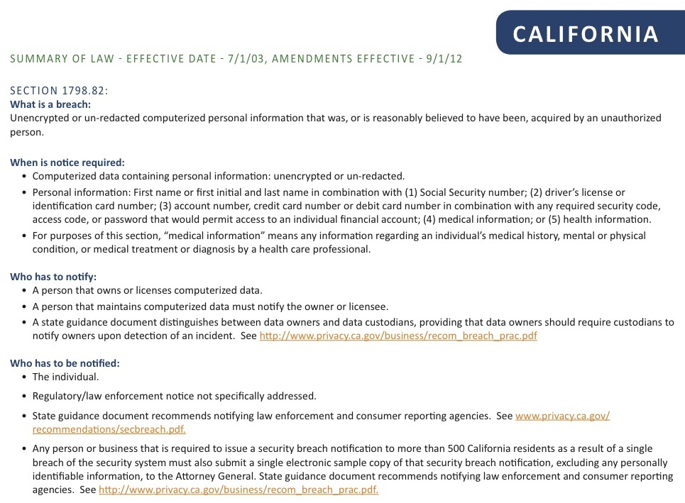 Intersections Consumer Notification Guide listing for California