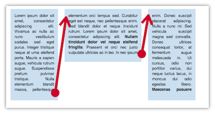 Text can reflow automatically across multicolumn layouts, adjusting as the window size changes.