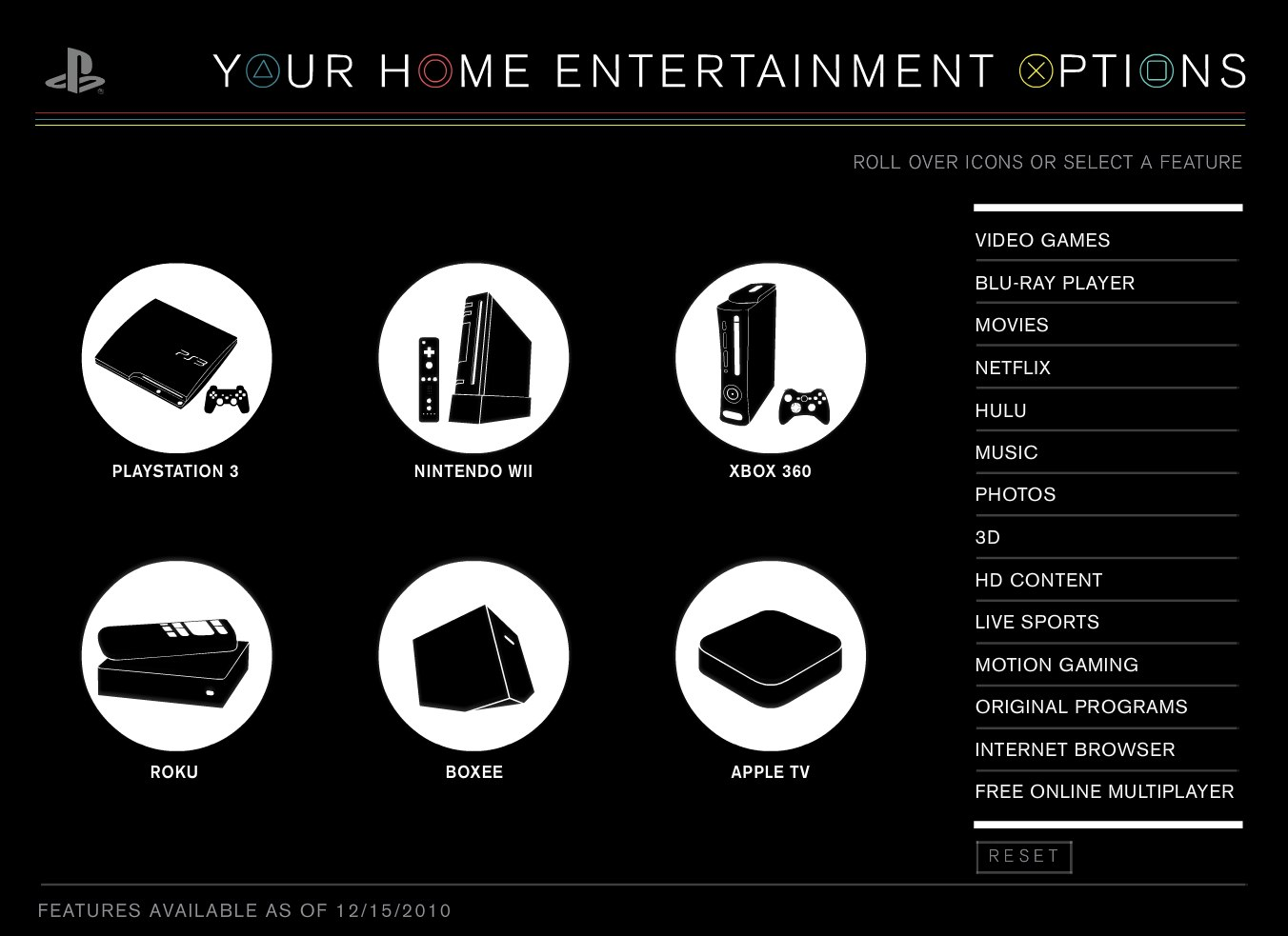 Sony's infographic showing why the PlayStation 3 reigns supreme, in its opinion.
