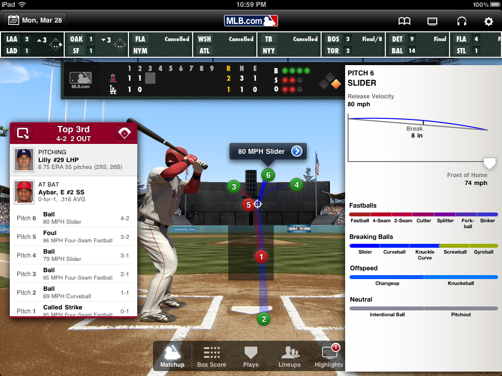Geek out on pitching data with MLB At Bat '11 for iPad.
