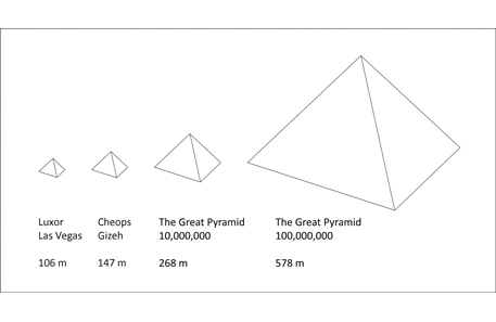 Great Pyramid of Germany comparison chart