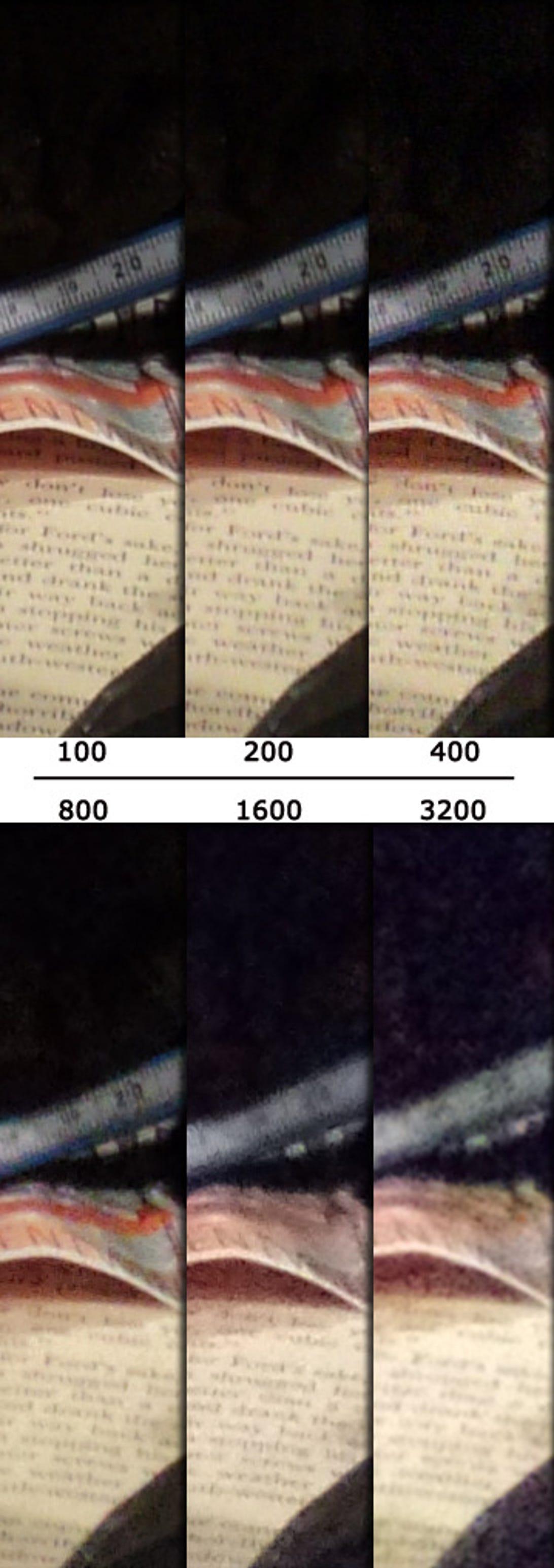 33946409_Sony_Cyber-shot_DSC-S2100_ISO_comparison.jpg