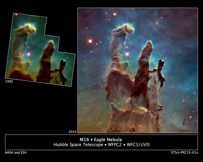 Hubble pillars in 1995 and 2014