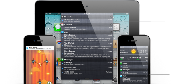 iOS 5 features working on the iPod Touch, the iPad and the iPhone.