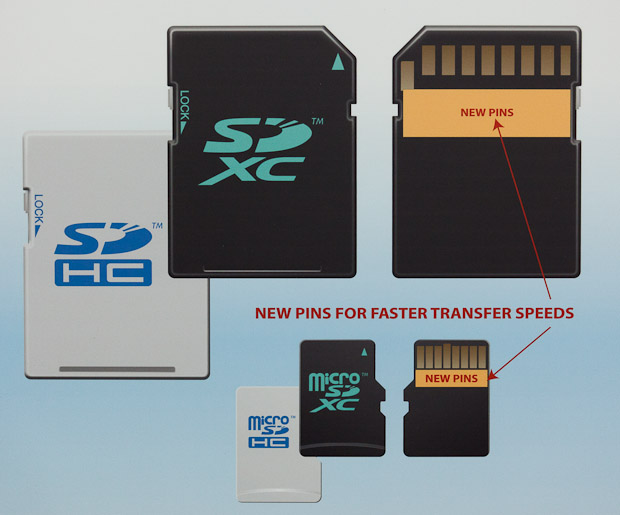 The SD Card Association plans to speed flash cards arriving in 2012 with a new specification that nearly triples data transfer speeds. The faster speeds require a second row of electrical contacts.
