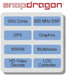 Qualcomm's Snapdragon is a highly integrated chip that is shipping now. Products are due in Q1 2009.