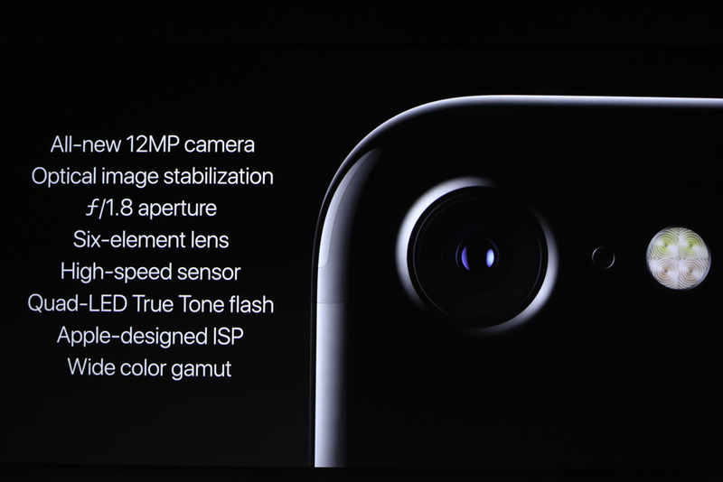 All the new camera features