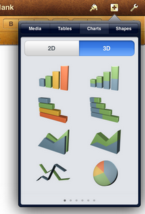 iWork new features