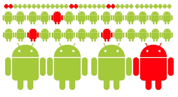 android-marching-malware.jpg