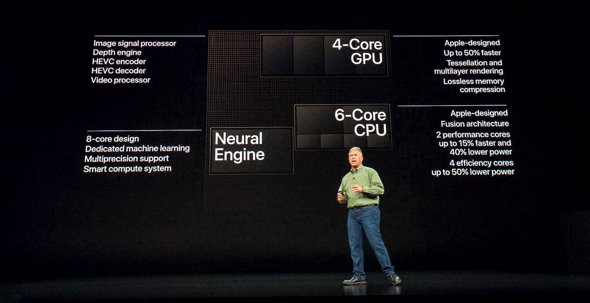 In this photo composite, Apple marketing chief Phil Schiller touts some of the features in the A12 Bionic processor that powers the iPhone XS, XS Max and XR smartphones.