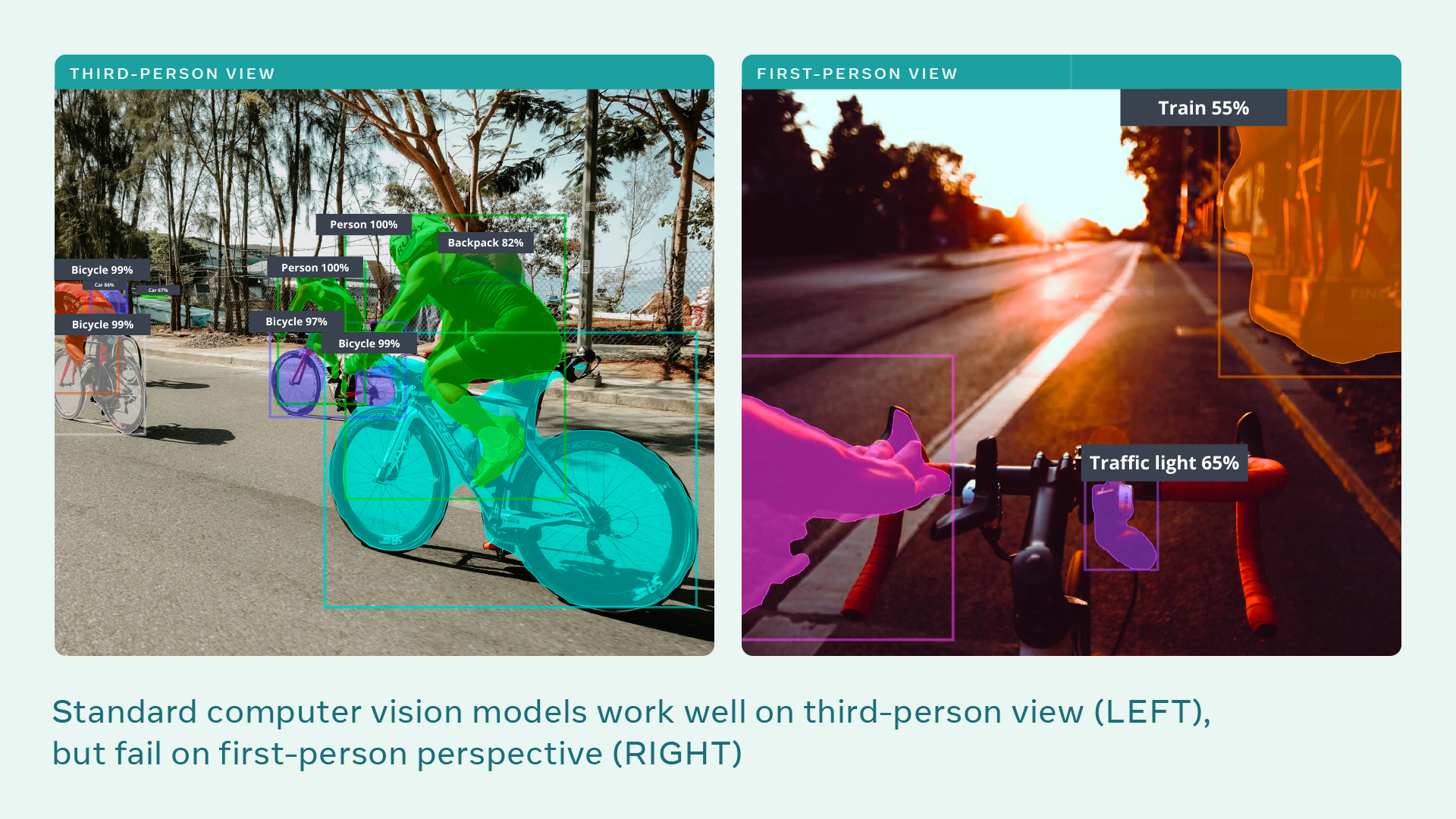 before-after-detectron-modelfinal.png