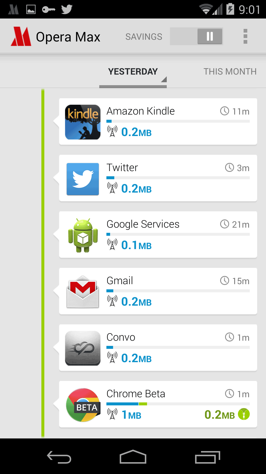 Some apps don't show much benefit from Max's compression, which only works with unencrypted data.