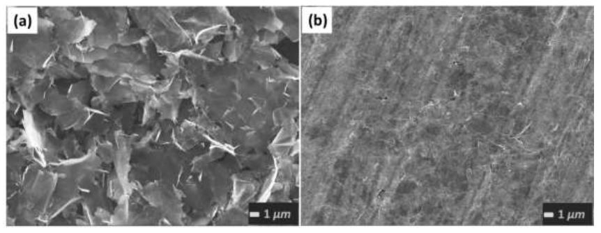 University of Manchester researchers found they could improve graphene's electrical properties by flattening it from a jumble of flakes, left, to a thinner sheet, right. It's good enough to be used as an antenna.