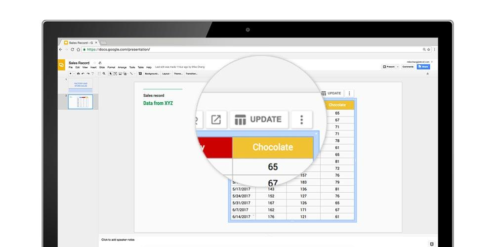 """An """"update"""" button in G Suite's Google Docs and Google Slides apps makes it easier to refresh data copied in from Google Sheets spreadsheets."""