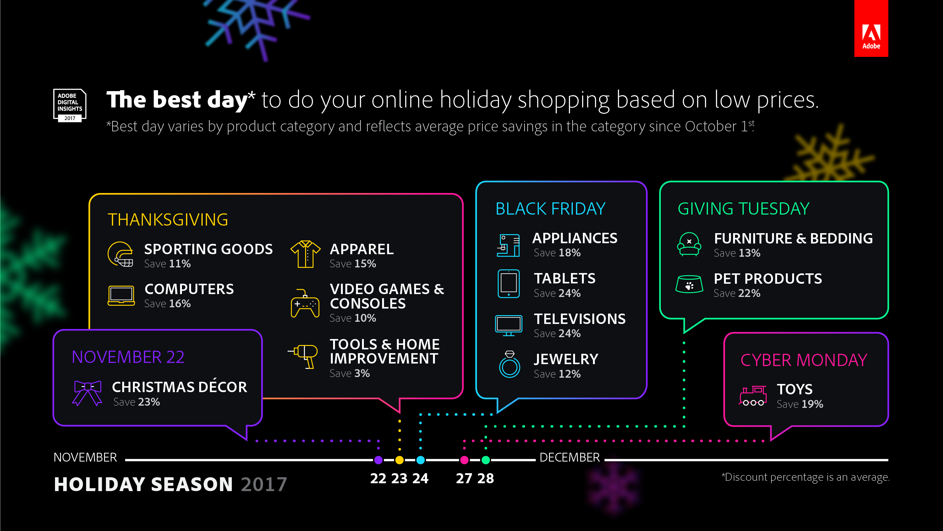 best-day-to-buy