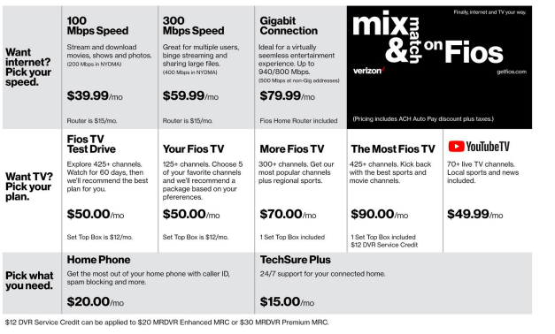 Chart showing prices and services in Verizon's Mix & Match on Fios plan.